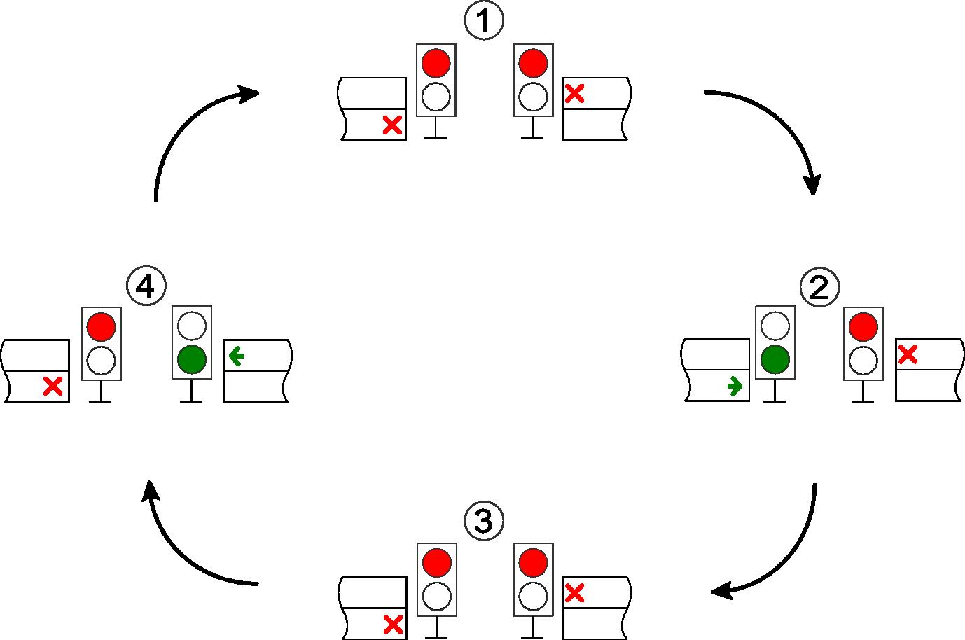 Устройство светофора дорожного схема